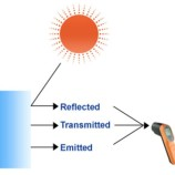 Hal Yang Perlu Diperhatikan Di Thermal Imager
