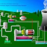 Keuntungan Dari Pembangkit listrik Tenaga Panas Bumi (Geothermal)