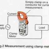 Apakah Clamp Meter atau Tang Ampere itu?