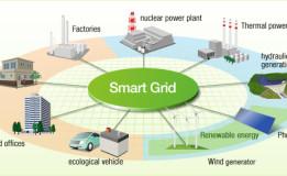 5 Teknologi Ramah Lingkungan Untuk Masa Depan