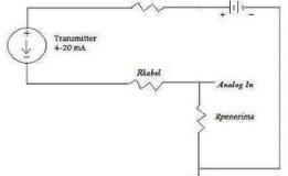 Mengenal Lebih Dekat Arus 4-20 mA Sistem Transmitter