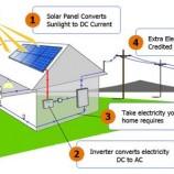 Pelatihan tenaga surya di Don Bosco Oysterbay menawarkan harapan bagi kaum muda pengangguran di Tanzania