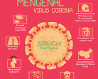 Cara Kerja Thermal Scanner, Teknologi Pendeteksi Virus Corona