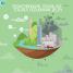 Perkembangan Teknologi, Berperan dalam Perubahan Iklim