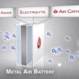 Metal Air Battery yang Mampu Menempuh Jarak 1800Km Tanpa Isi Ulang