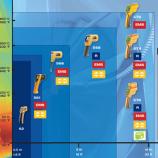 Dimana Kita akan Menggunakan Termometer Fluke?
