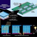 Solar Cell Atau Sel Surya Atau Sel Photovoltaic