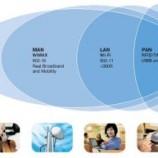 Sejarah Perkembangan Wireless