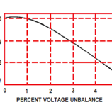 Pengertian 'Voltage And Current Unbalance'