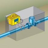 Laporan Penelitian Analitik Pasar Flow Meter