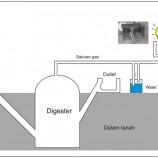 Cara baru untuk melacak bagaimana aliran lumpur limbah selama pengolahan panas dapat membantu para insinyur merancang instalasi pengolahan air limbah yang lebih baik dan meningkatkan produksi biogas.